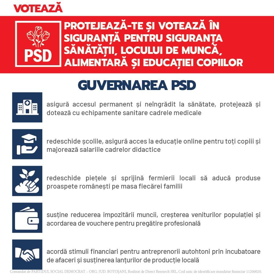 (P)  PSD vine în sprijinul românilor care vor să voteze și sunt în carantină, după ce Guvernul PNL a încercat să îi blocheze și să le îngreuneze accesul la vot