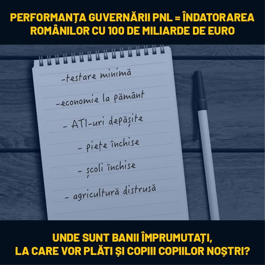 (P)   Cea mai mare performanță a guvernării PNL este îndatorarea românilor în 12 luni cu 100 de miliarde de euro. În rest, programe de sprijin pe hârtie!